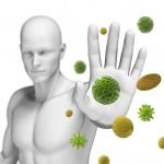 When Immunity Goes Awry: The Relationship of Foods, the Gut, and the Immune System