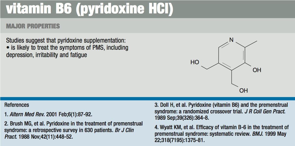 Pyroxidine
