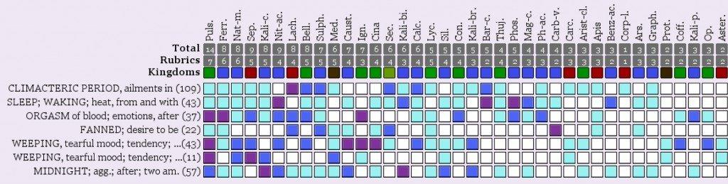 Kellerstein_Sep12_Chart