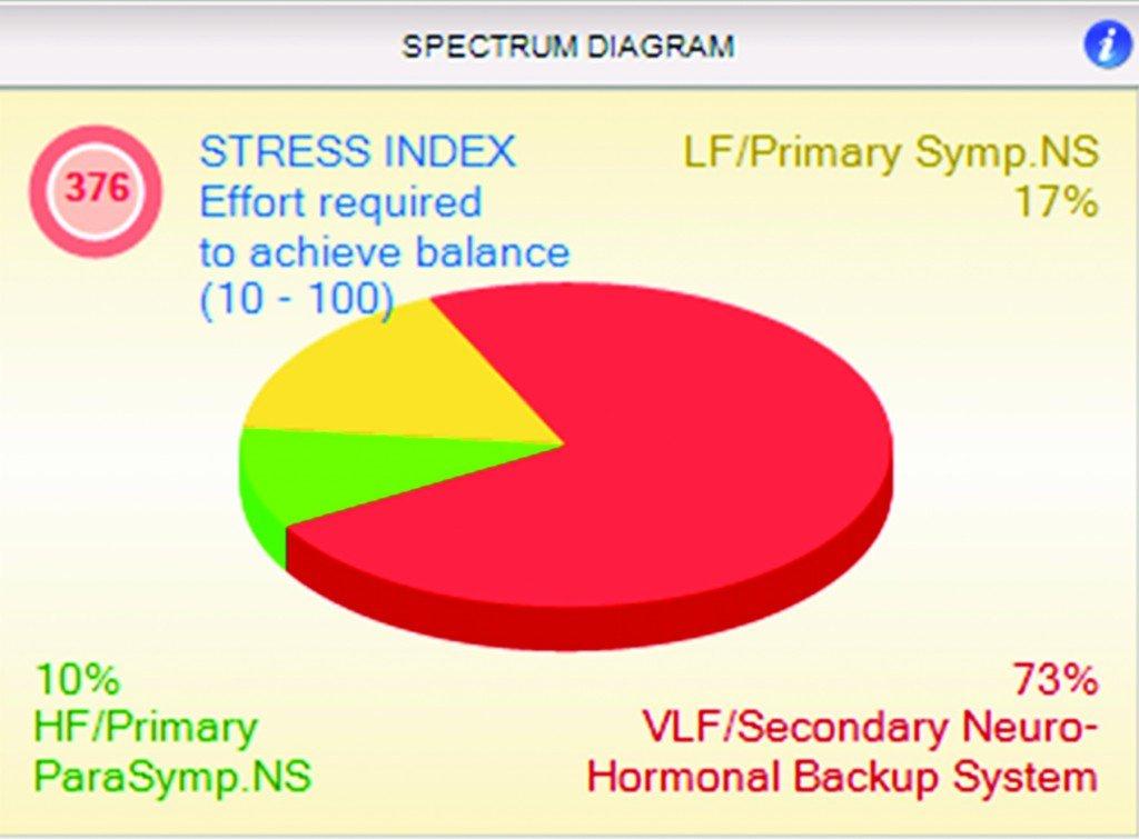 Figure 1_High % VLF