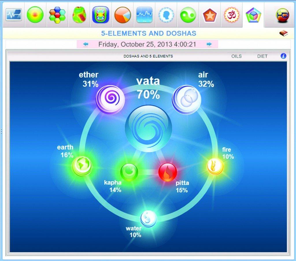 Figure 2_high % VLF as Vata